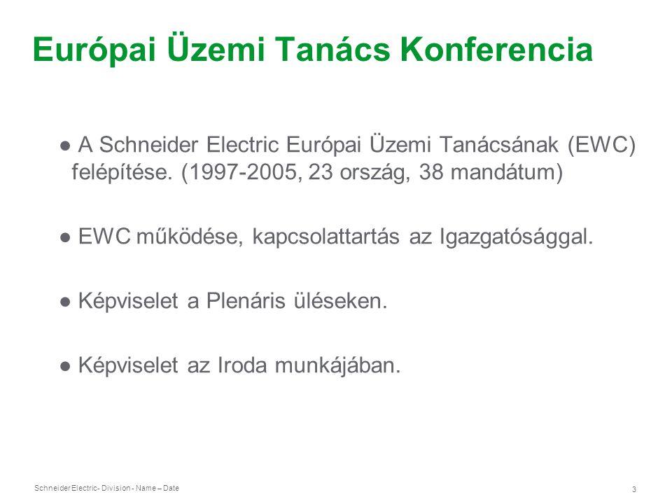 Schneider Electric 3 - Division - Name – Date Európai Üzemi Tanács Konferencia ● A Schneider Electric Európai Üzemi Tanácsának (EWC) felépítése. (1997