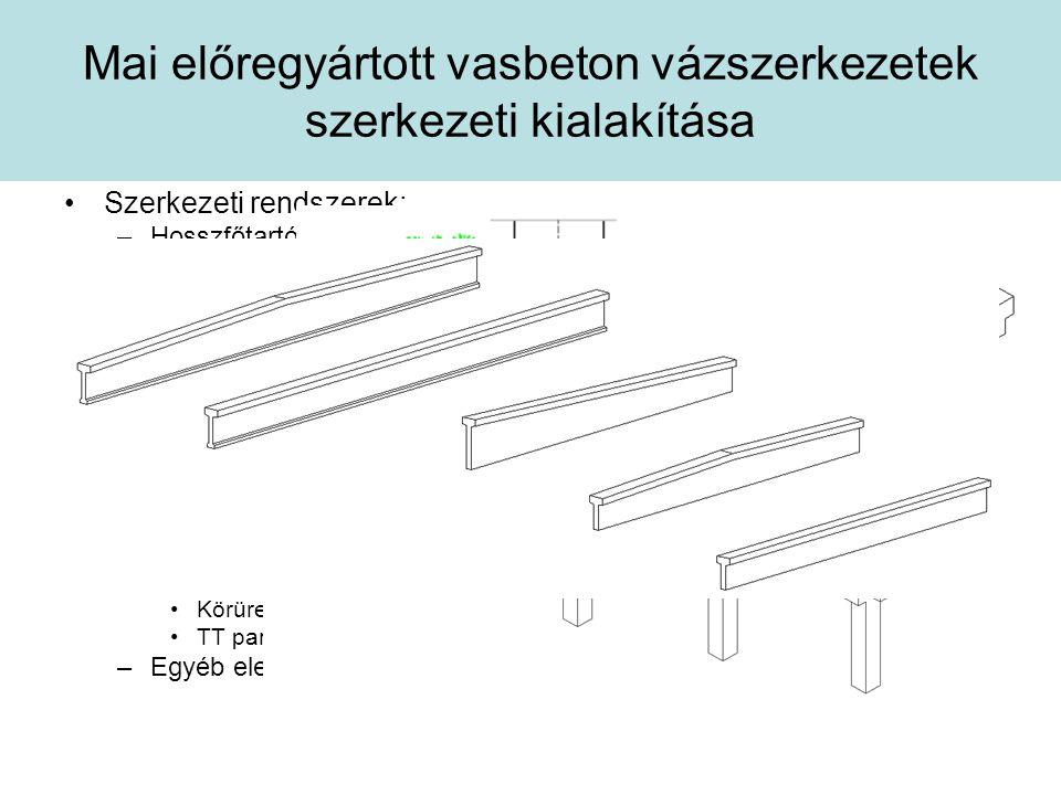 Mai előregyártott vasbeton vázszerkezetek szerkezeti kialakítása Szerkezeti rendszerek: –Hosszfőtartós szerkezetek –Rövidfőtartós szerkezetek –Többszi