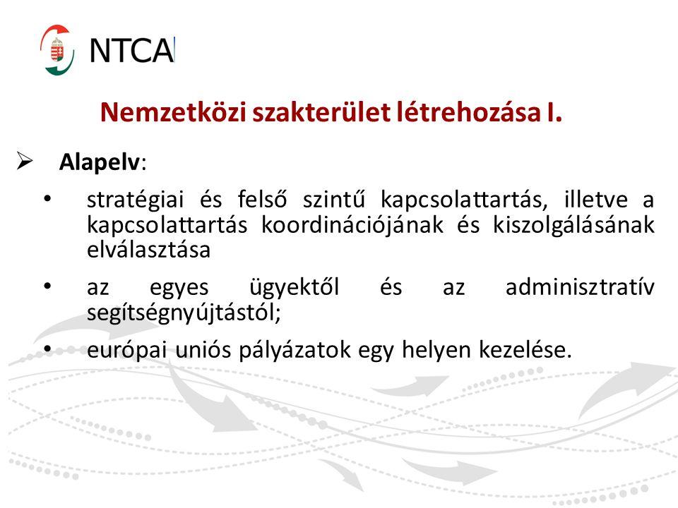 Nemzetközi Főosztály felépítése Nemzetközi Főosztály Nemzetközi Kapcsolatok Osztálya Észak-Európa és Ázsia Nyugat-Európa és Amerika Keleti partnereink és a Nyugat-Balkán Multilaterális kapcsolatok Európai Együttműködési Osztály EU Intézményei CUSTOMS és FISCALIS 2013 program koordináció Visegrádi államok és a német nyelvterület államai Dél-Európa Európai Támogatások Osztálya Donori projektek csoportja Kedvezményezetti projektek csoportja Protokoll és kiküldetés szervezési Osztály Valutapénztár kiküldetés szervezési csoport VVSz ROK Titkárság és főosztályi közvetlen feladatok