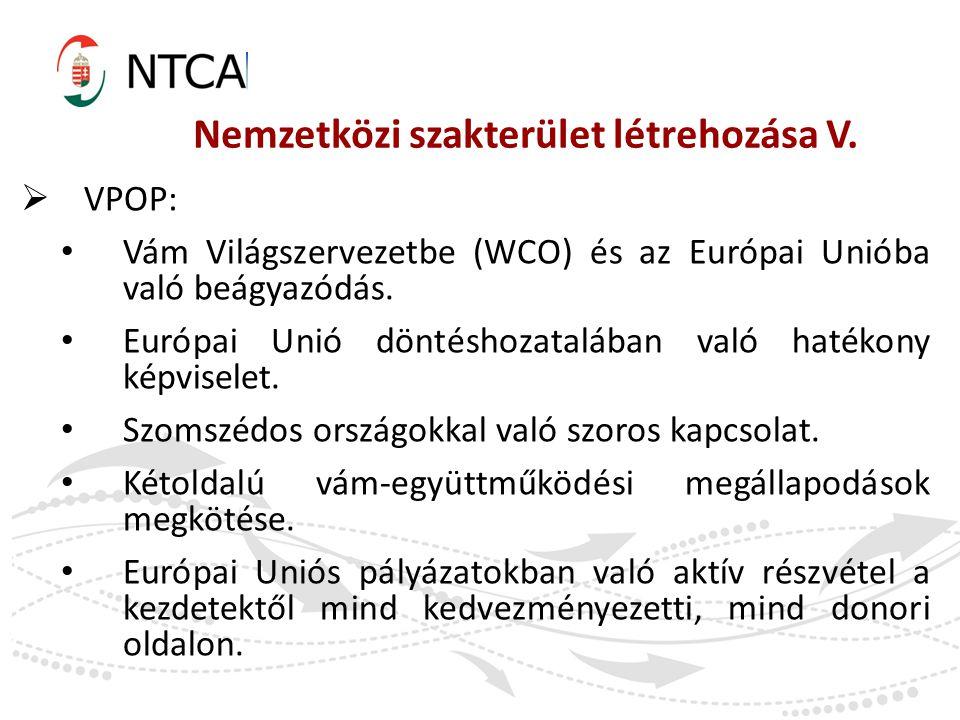 Nemzetközi szakterület létrehozása V.  VPOP: Vám Világszervezetbe (WCO) és az Európai Unióba való beágyazódás. Európai Unió döntéshozatalában való ha