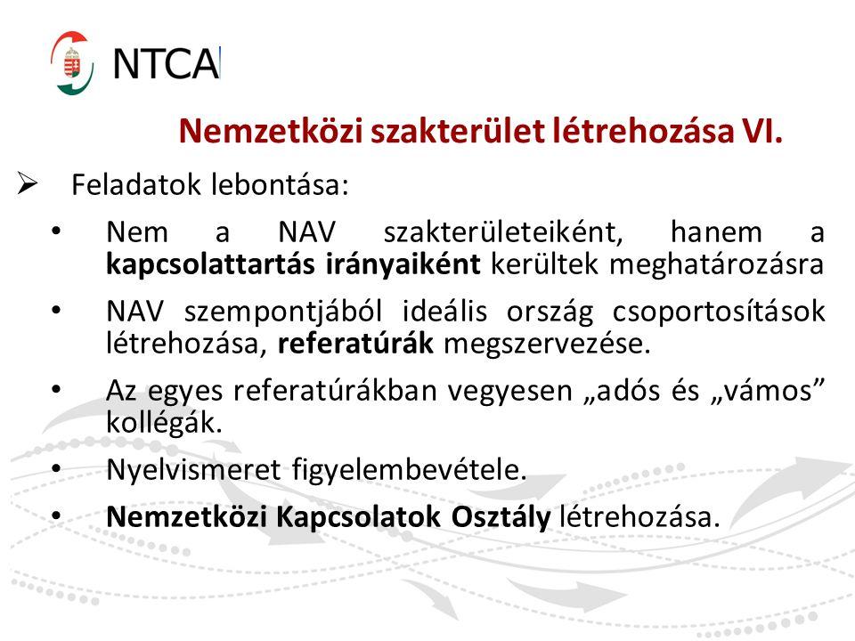 Nemzetközi szakterület létrehozása VI.  Feladatok lebontása: Nem a NAV szakterületeiként, hanem a kapcsolattartás irányaiként kerültek meghatározásra