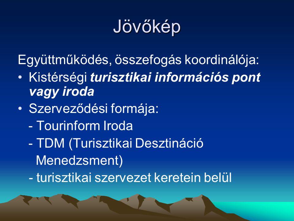 Jövőkép Együttműködés, összefogás koordinálója: Kistérségi turisztikai információs pont vagy iroda Szerveződési formája: - Tourinform Iroda - TDM (Turisztikai Desztináció Menedzsment) - turisztikai szervezet keretein belül