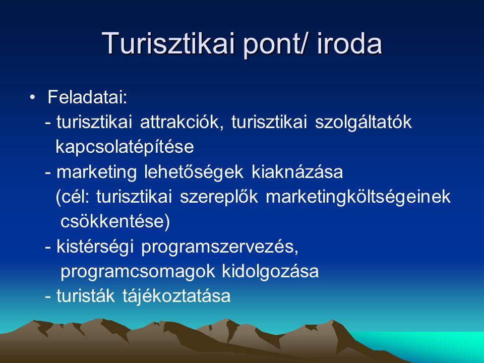 Turisztikai pont/ iroda Feladatai: - turisztikai attrakciók, turisztikai szolgáltatók kapcsolatépítése - marketing lehetőségek kiaknázása (cél: turisztikai szereplők marketingköltségeinek csökkentése) - kistérségi programszervezés, programcsomagok kidolgozása - turisták tájékoztatása