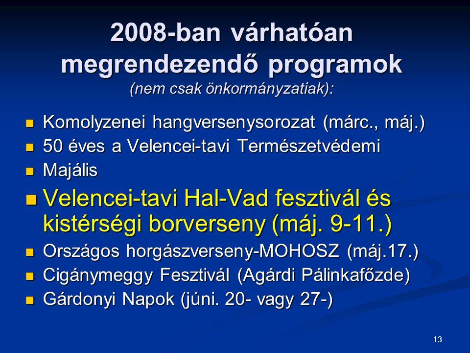 13 2008-ban várhatóan megrendezendő programok (nem csak önkormányzatiak): Komolyzenei hangversenysorozat (márc., máj.) Komolyzenei hangversenysorozat (márc., máj.) 50 éves a Velencei-tavi Természetvédemi 50 éves a Velencei-tavi Természetvédemi Majális Majális Velencei-tavi Hal-Vad fesztivál és kistérségi borverseny (máj.