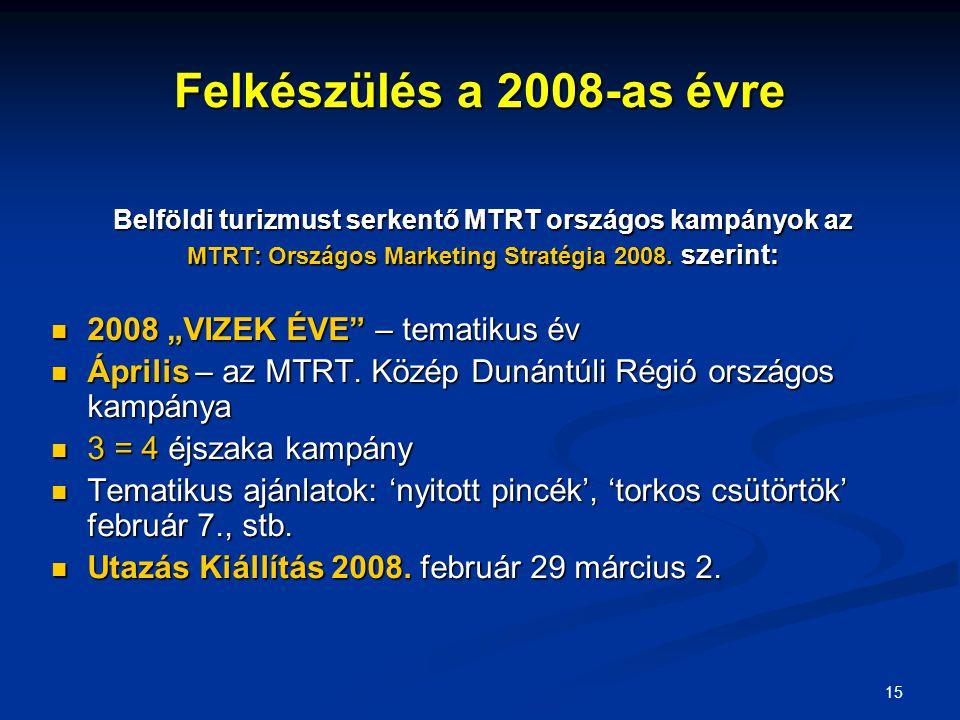 15 Felkészülés a 2008-as évre Belföldi turizmust serkentő MTRT országos kampányok az MTRT: Országos Marketing Stratégia 2008.