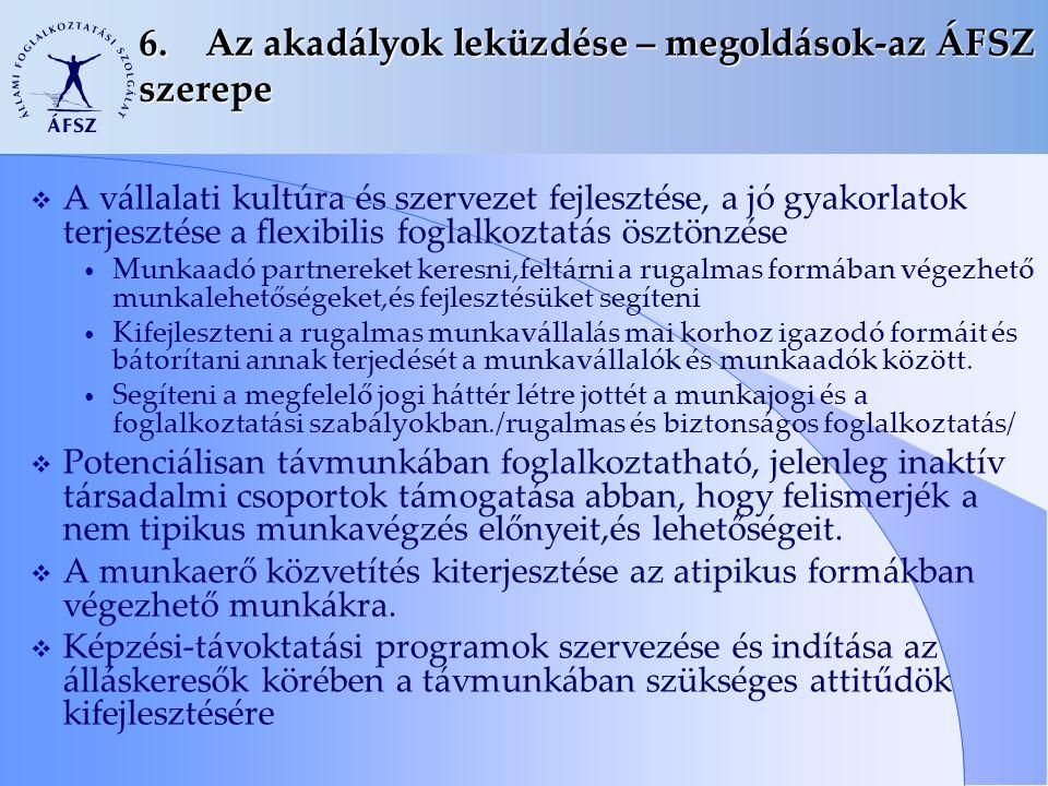 6. Az akadályok leküzdése – megoldások-az ÁFSZ szerepe  A vállalati kultúra és szervezet fejlesztése, a jó gyakorlatok terjesztése a flexibilis fogla