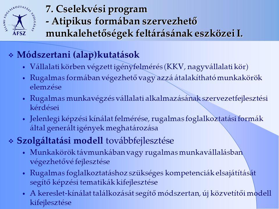 7. Cselekvési program - Atipikus formában szervezhető munkalehetőségek feltárásának eszközei I.  Módszertani (alap)kutatások Vállalati körben végzett