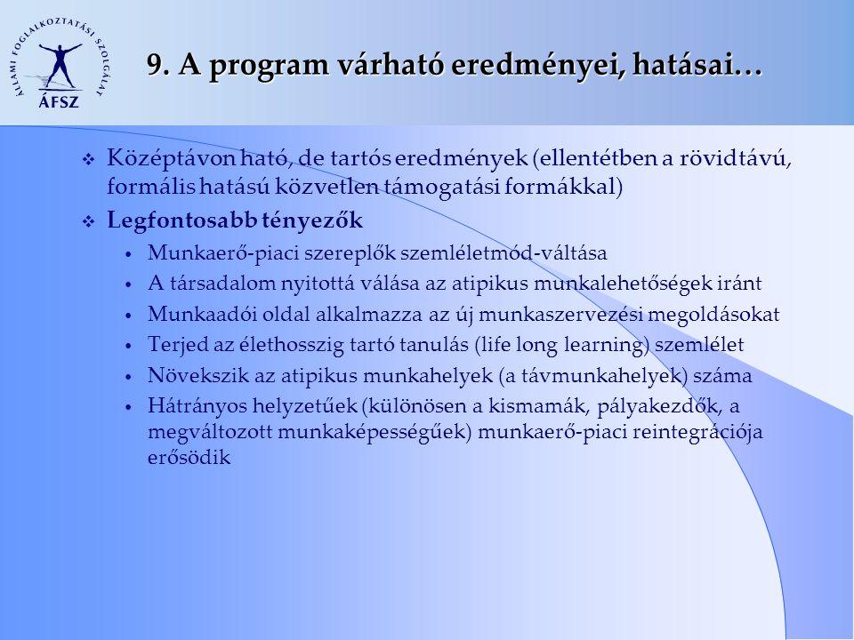 9. A program várható eredményei, hatásai…  Középtávon ható, de tartós eredmények (ellentétben a rövidtávú, formális hatású közvetlen támogatási formá