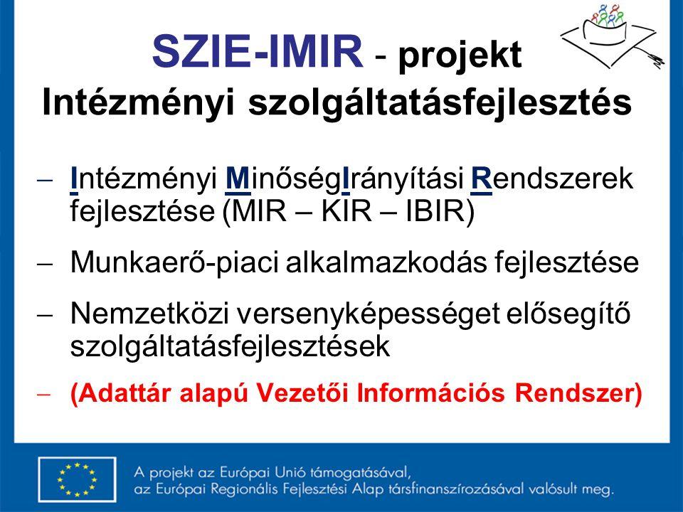 SZIE-IMIR - projekt Intézményi szolgáltatásfejlesztés  Intézményi MinőségIrányítási Rendszerek fejlesztése (MIR – KIR – IBIR)  Munkaerő-piaci alkalm