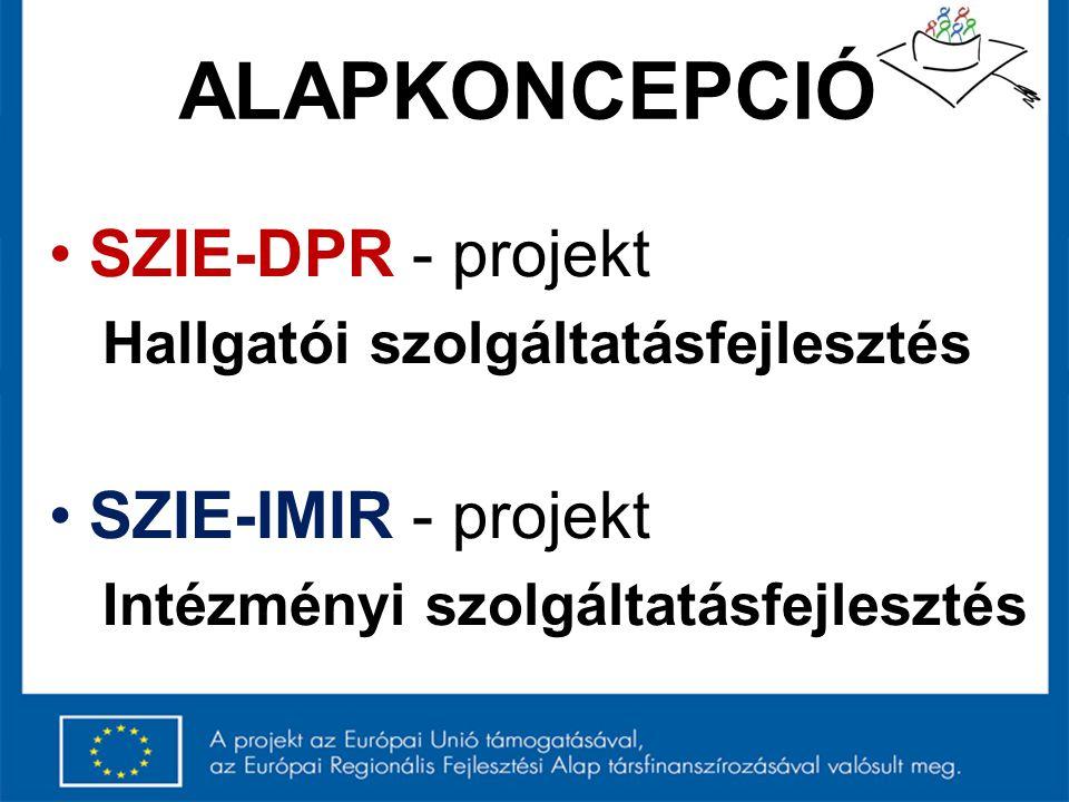 ALAPKONCEPCIÓ SZIE-DPR - projekt Hallgatói szolgáltatásfejlesztés SZIE-IMIR - projekt Intézményi szolgáltatásfejlesztés