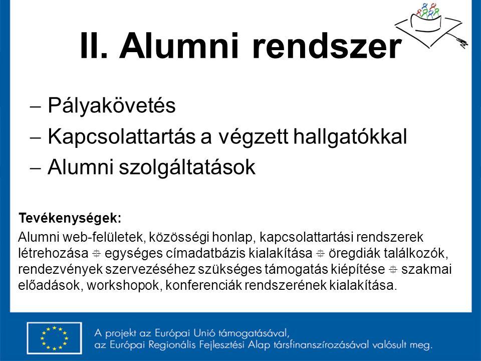 II. Alumni rendszer  Pályakövetés  Kapcsolattartás a végzett hallgatókkal  Alumni szolgáltatások Tevékenységek: Alumni web-felületek, közösségi hon