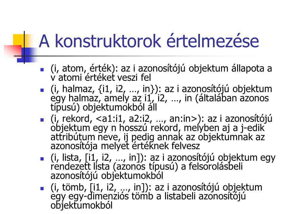 A konstruktorok értelmezése (i, atom, érték): az i azonosítójú objektum állapota a v atomi értéket veszi fel (i, halmaz, {i1, i2, …, in}): az i azonosítójú objektum egy halmaz, amely az i1, i2, …, in (általában azonos típusú) objektumokból áll (i, rekord, ): az i azonosítójú objektum egy n hosszú rekord, melyben aj a j-edik attribútum neve, ij pedig annak az objektumnak az azonosítója melyet értéknek felvesz (i, lista, [i1, i2, …, in]): az i azonosítójú objektum egy rendezett lista (azonos típusú) a felsorolásbeli azonosítójú objektumokból (i, tömb, [i1, i2, …, in]): az i azonosítójú objektum egy egy-dimenziós tömb a listabeli azonosítójú objektumokból