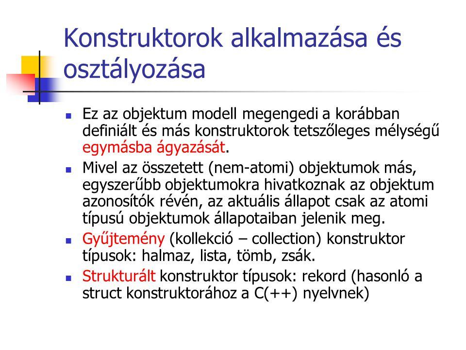 Konstruktorok alkalmazása és osztályozása Ez az objektum modell megengedi a korábban definiált és más konstruktorok tetszőleges mélységű egymásba ágyazását.