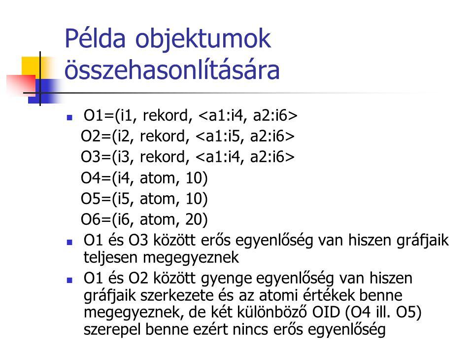 Példa objektumok összehasonlítására O1=(i1, rekord, O2=(i2, rekord, O3=(i3, rekord, O4=(i4, atom, 10) O5=(i5, atom, 10) O6=(i6, atom, 20) O1 és O3 között erős egyenlőség van hiszen gráfjaik teljesen megegyeznek O1 és O2 között gyenge egyenlőség van hiszen gráfjaik szerkezete és az atomi értékek benne megegyeznek, de két különböző OID (O4 ill.