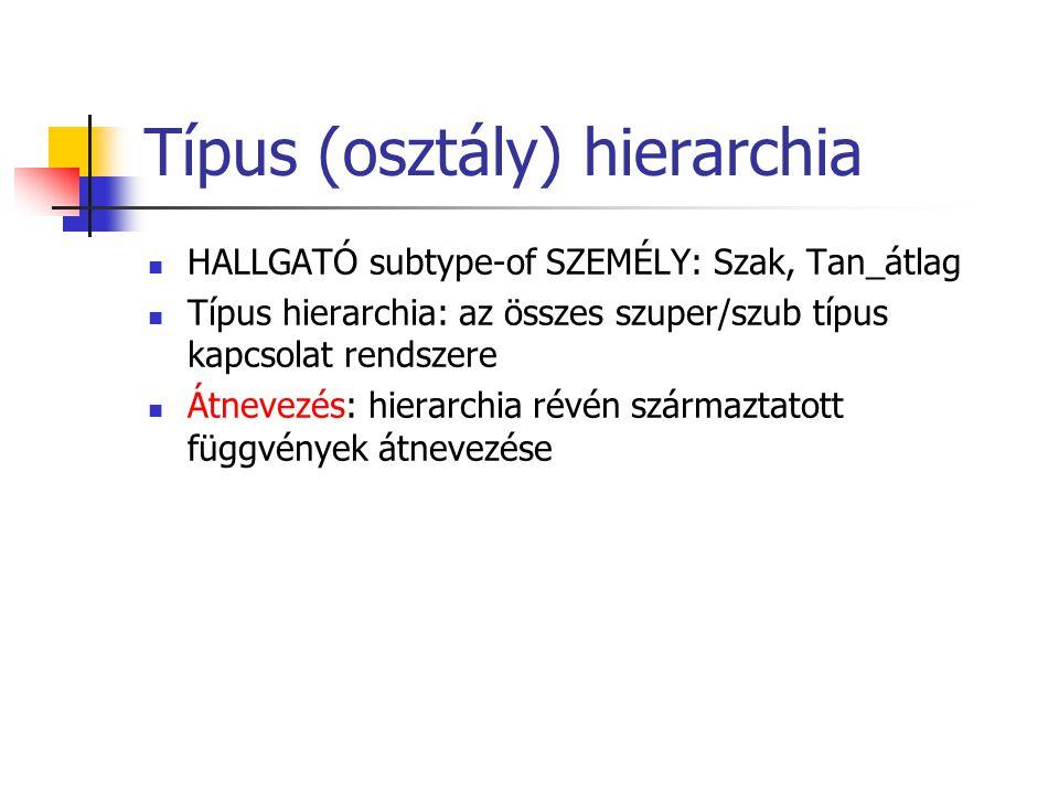 Típus (osztály) hierarchia HALLGATÓ subtype-of SZEMÉLY: Szak, Tan_átlag Típus hierarchia: az összes szuper/szub típus kapcsolat rendszere Átnevezés: hierarchia révén származtatott függvények átnevezése