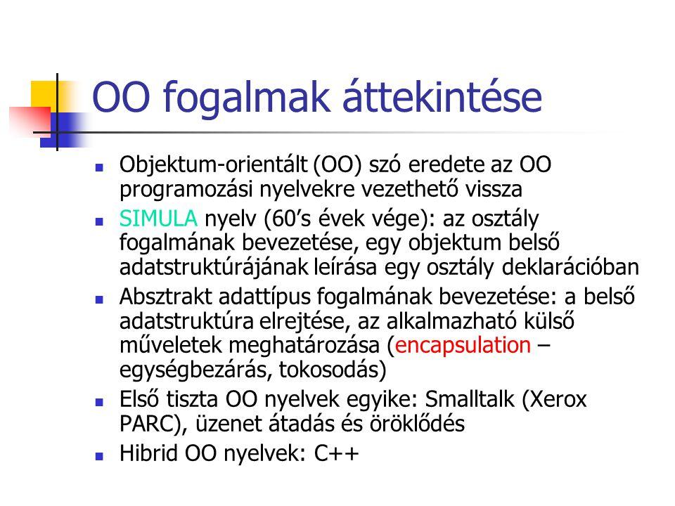 OO fogalmak áttekintése Objektum-orientált (OO) szó eredete az OO programozási nyelvekre vezethető vissza SIMULA nyelv (60's évek vége): az osztály fogalmának bevezetése, egy objektum belső adatstruktúrájának leírása egy osztály deklarációban Absztrakt adattípus fogalmának bevezetése: a belső adatstruktúra elrejtése, az alkalmazható külső műveletek meghatározása (encapsulation – egységbezárás, tokosodás) Első tiszta OO nyelvek egyike: Smalltalk (Xerox PARC), üzenet átadás és öröklődés Hibrid OO nyelvek: C++