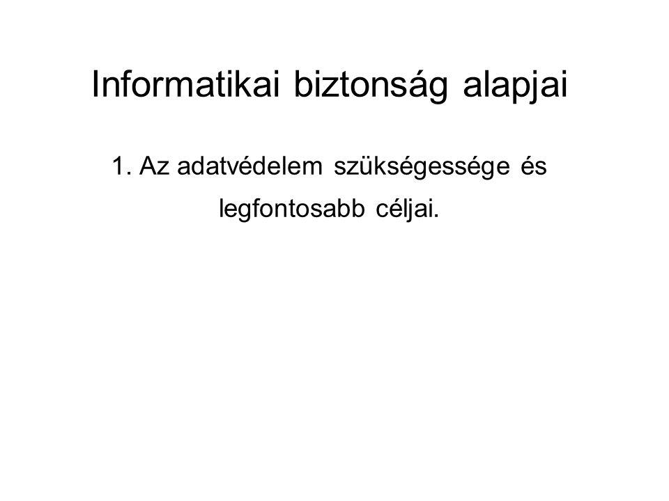 Irodalom Ködmön József, kriptográfia: Az informatikai biztonság alapjai, a PGP kriptorendszer használata, ComputerBooks, 1999/2000.