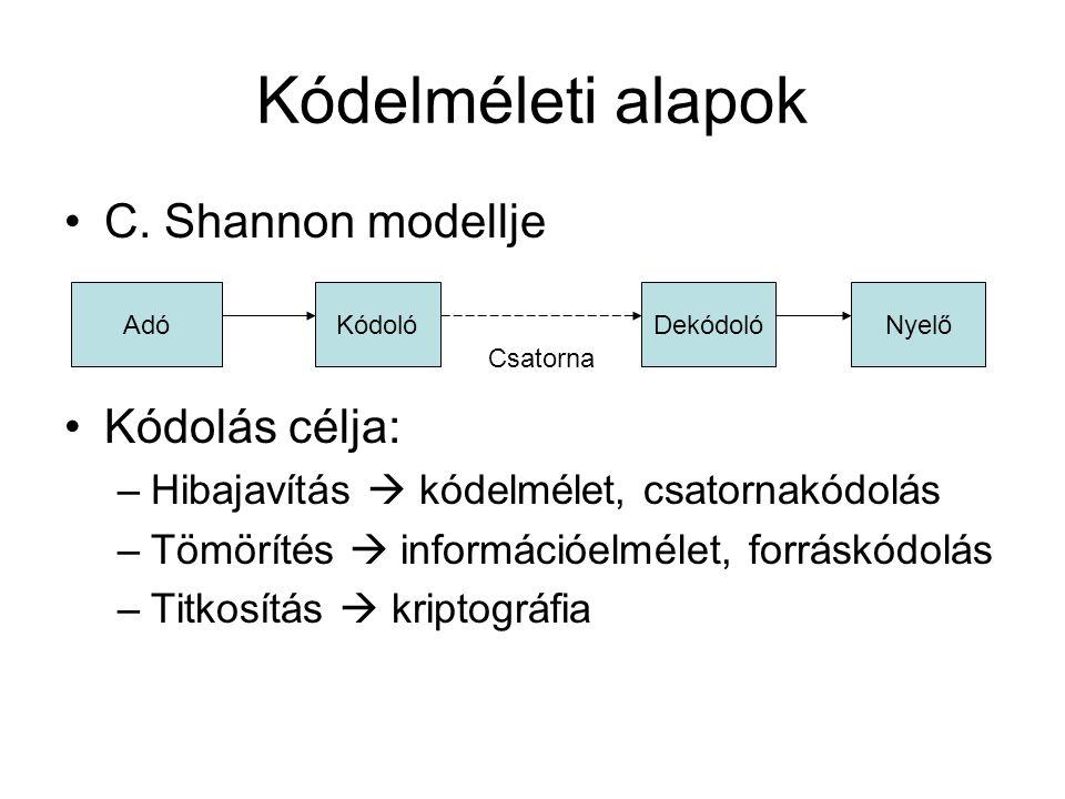 Kódelméleti alapok C. Shannon modellje Kódolás célja: –Hibajavítás  kódelmélet, csatornakódolás –Tömörítés  információelmélet, forráskódolás –Titkos