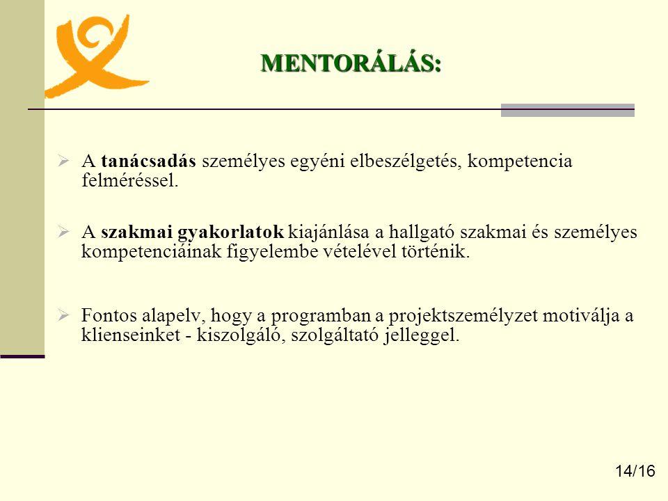 MENTORÁLÁS:  A tanácsadás személyes egyéni elbeszélgetés, kompetencia felméréssel.  A szakmai gyakorlatok kiajánlása a hallgató szakmai és személyes