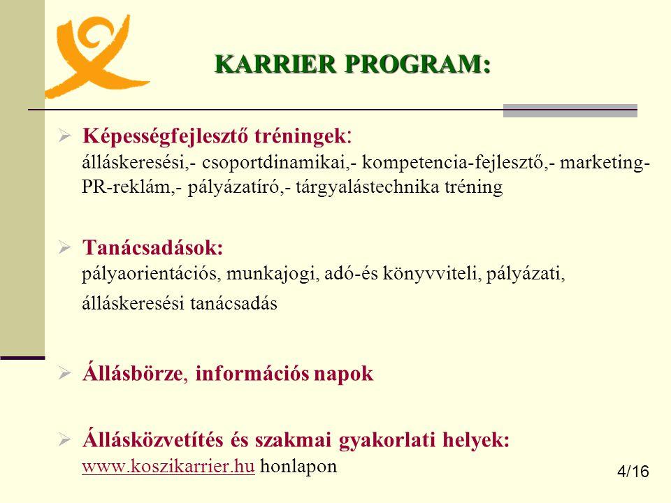 KARRIER PROGRAM:  Képességfejlesztő tréningek : álláskeresési,- csoportdinamikai,- kompetencia-fejlesztő,- marketing- PR-reklám,- pályázatíró,- tárgy