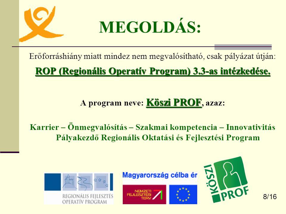 MEGOLDÁS: Erőforráshiány miatt mindez nem megvalósítható, csak pályázat útján: ROP (Regionális Operatív Program) 3.3-as intézkedése. Köszi PROF A prog