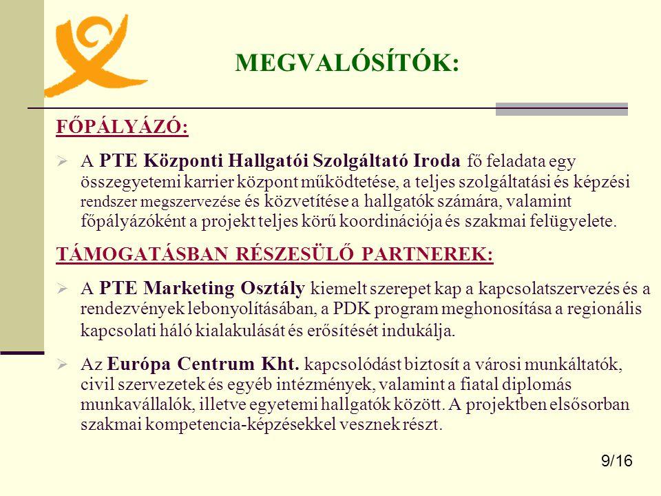MEGVALÓSÍTÓK: FŐPÁLYÁZÓ:  A PTE Központi Hallgatói Szolgáltató Iroda fő feladata egy összegyetemi karrier központ működtetése, a teljes szolgáltatási