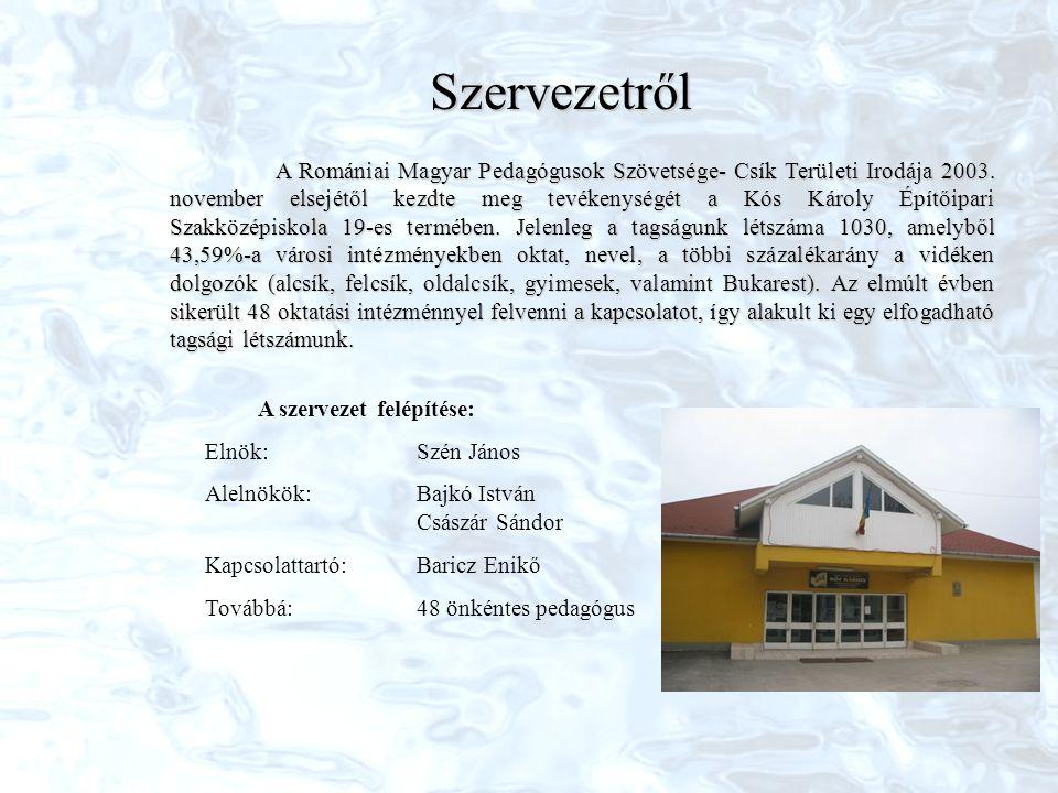 Szervezetről A Romániai Magyar Pedagógusok Szövetsége- Csík Területi Irodája 2003. november elsejétől kezdte meg tevékenységét a Kós Károly Építőipari
