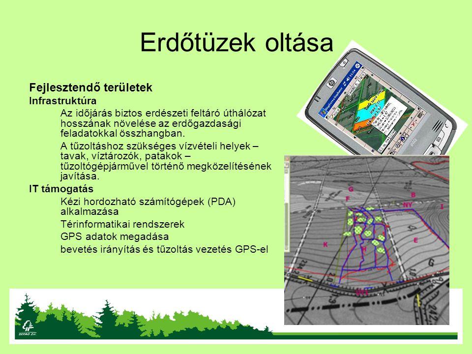 Erdőtüzek oltása Fejlesztendő területek Infrastruktúra Az időjárás biztos erdészeti feltáró úthálózat hosszának növelése az erdőgazdasági feladatokkal