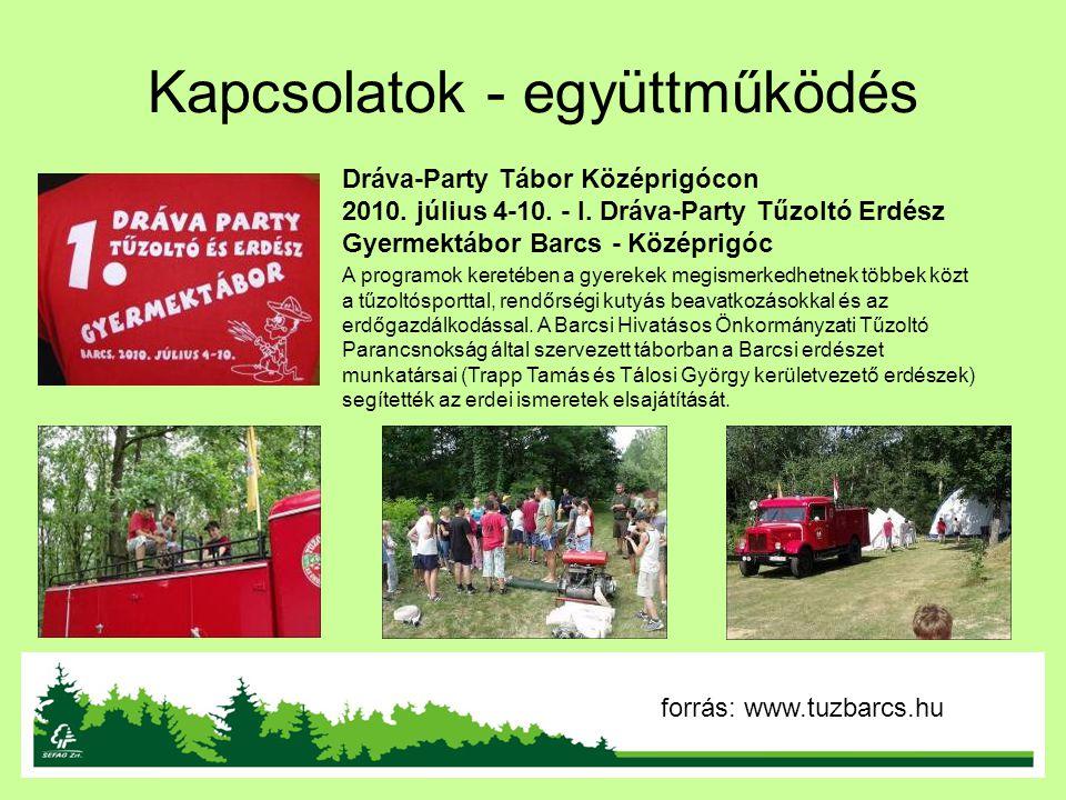 Kapcsolatok - együttműködés Dráva-Party Tábor Középrigócon 2010. július 4-10. - I. Dráva-Party Tűzoltó Erdész Gyermektábor Barcs - Középrigóc A progra