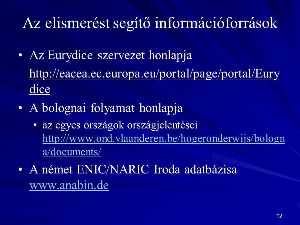 12 Az elismerést segítő információforrások Az Eurydice szervezet honlapja http://eacea.ec.europa.eu/portal/page/portal/Eury dice A bolognai folyamat honlapja az egyes országok országjelentései http://www.ond.vlaanderen.be/hogeronderwijs/bologn a/documents/ http://www.ond.vlaanderen.be/hogeronderwijs/bologn a/documents/ A német ENIC/NARIC Iroda adatbázisa www.anabin.de www.anabin.de
