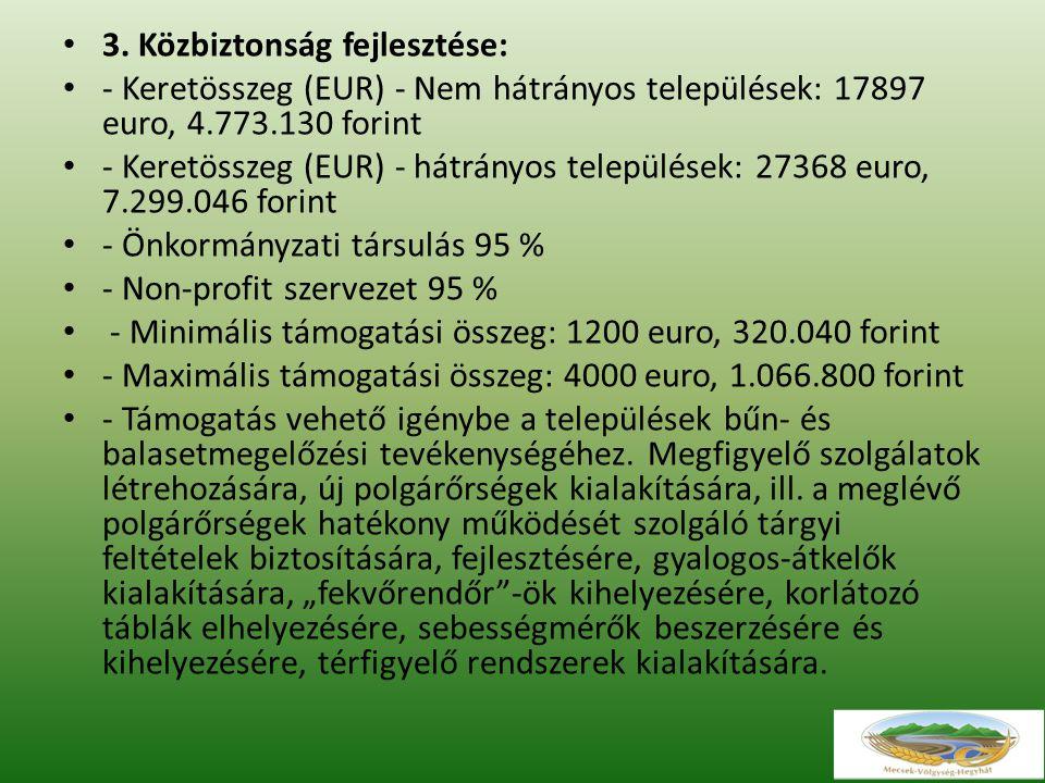 3. Közbiztonság fejlesztése: - Keretösszeg (EUR) - Nem hátrányos települések: 17897 euro, 4.773.130 forint - Keretösszeg (EUR) - hátrányos települések