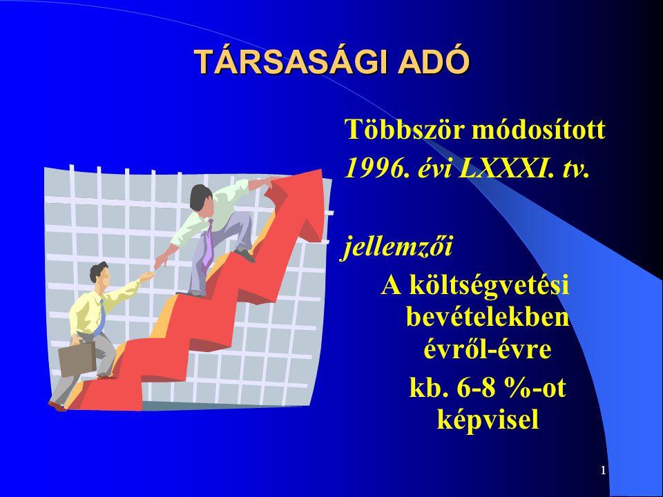 2 Az egyes adók megoszlásai a 2007.