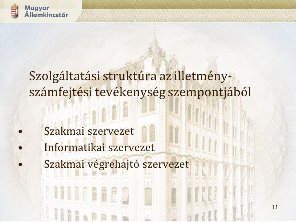 11 Szolgáltatási struktúra az illetmény- számfejtési tevékenység szempontjából Szakmai szervezet Informatikai szervezet Szakmai végrehajtó szervezet