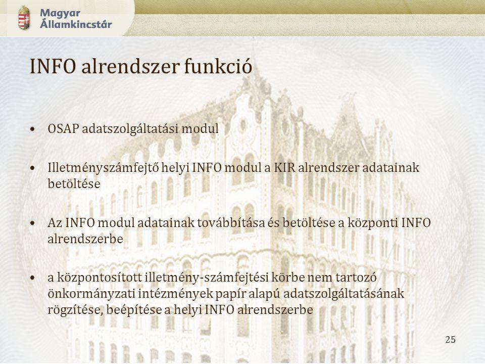 25 OSAP adatszolgáltatási modul Illetményszámfejtő helyi INFO modul a KIR alrendszer adatainak betöltése Az INFO modul adatainak továbbítása és betöltése a központi INFO alrendszerbe a központosított illetmény-számfejtési körbe nem tartozó önkormányzati intézmények papír alapú adatszolgáltatásának rögzítése, beépítése a helyi INFO alrendszerbe INFO alrendszer funkció