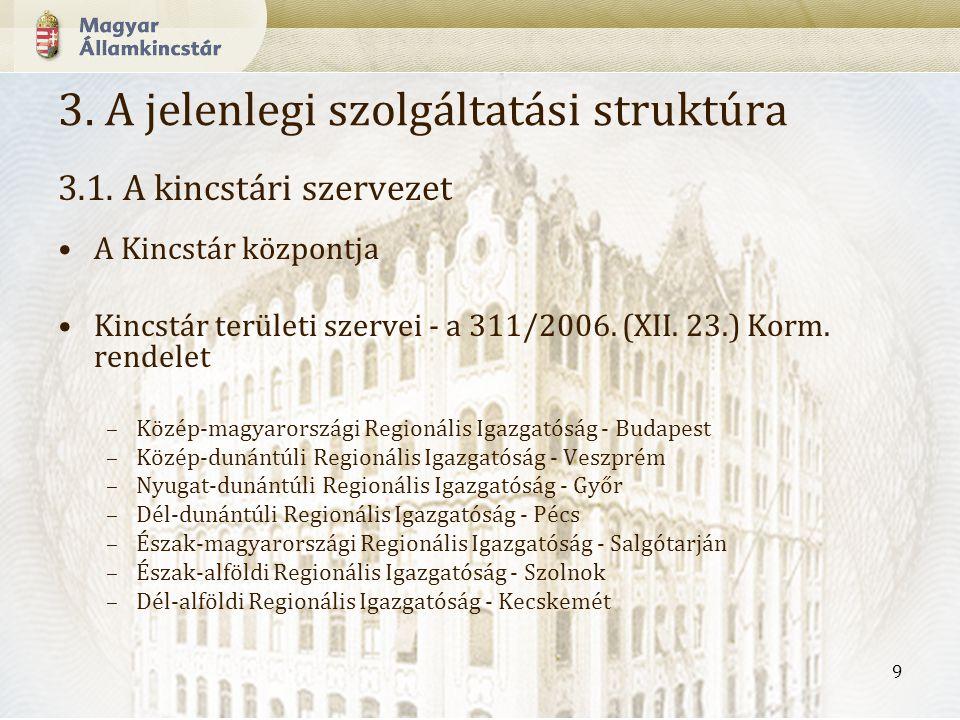 9 3.A jelenlegi szolgáltatási struktúra 3.1.