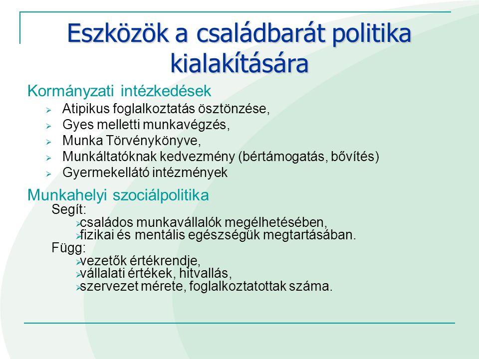 Eszközök a családbarát politika kialakítására Kormányzati intézkedések  Atipikus foglalkoztatás ösztönzése,  Gyes melletti munkavégzés,  Munka Törv