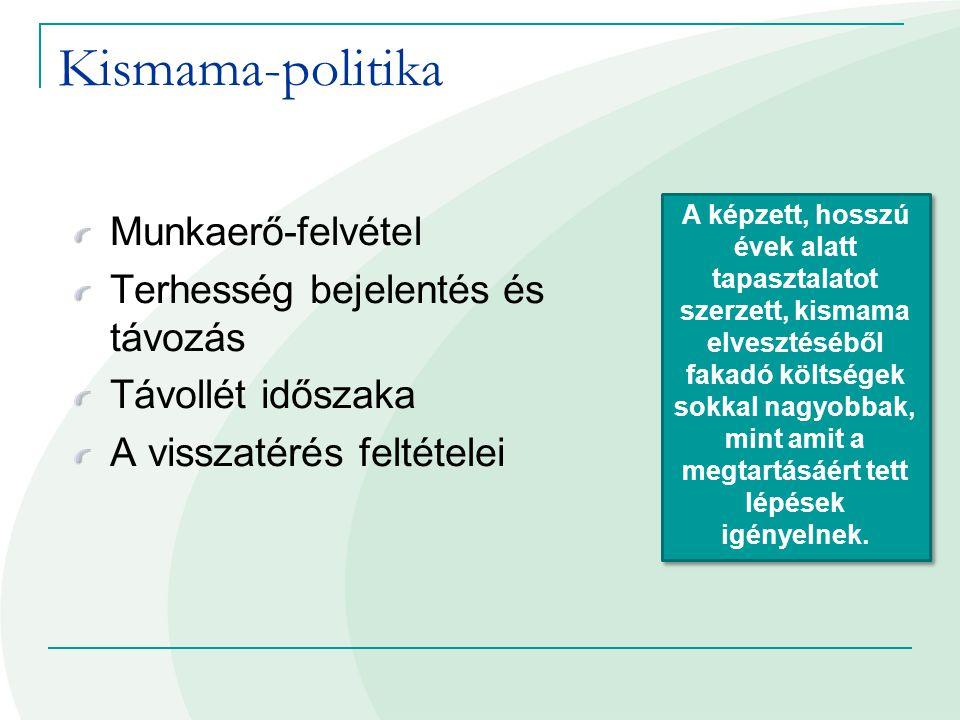 Kismama-politika Munkaerő-felvétel Terhesség bejelentés és távozás Távollét időszaka A visszatérés feltételei A képzett, hosszú évek alatt tapasztalat