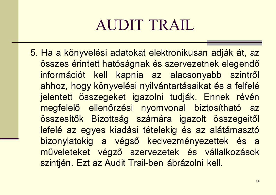 14 AUDIT TRAIL 5.