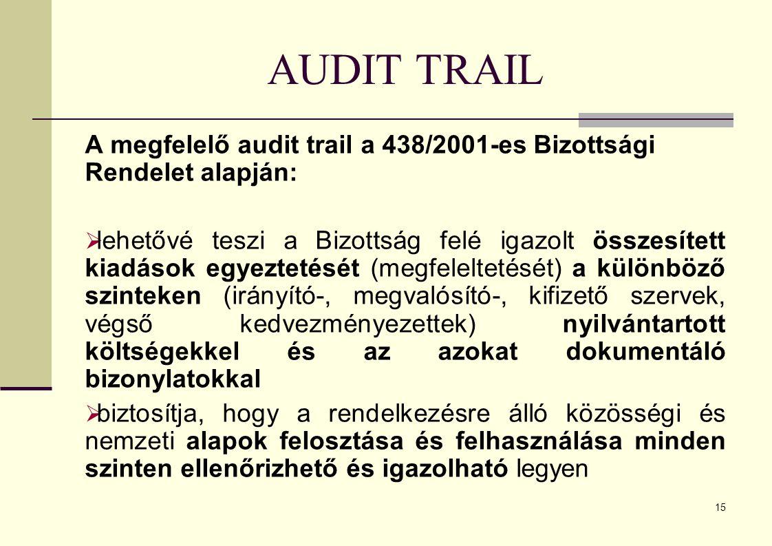 15 AUDIT TRAIL A megfelelő audit trail a 438/2001-es Bizottsági Rendelet alapján:  lehetővé teszi a Bizottság felé igazolt összesített kiadások egyeztetését (megfeleltetését) a különböző szinteken (irányító-, megvalósító-, kifizető szervek, végső kedvezményezettek) nyilvántartott költségekkel és az azokat dokumentáló bizonylatokkal  biztosítja, hogy a rendelkezésre álló közösségi és nemzeti alapok felosztása és felhasználása minden szinten ellenőrizhető és igazolható legyen