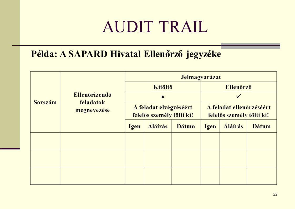 22 AUDIT TRAIL Példa: A SAPARD Hivatal Ellenőrző jegyzéke Sorszám Ellenőrizendő feladatok megnevezése Jelmagyarázat KitöltőEllenőrző  A feladat elvégzéséért felelős személy tölti ki.