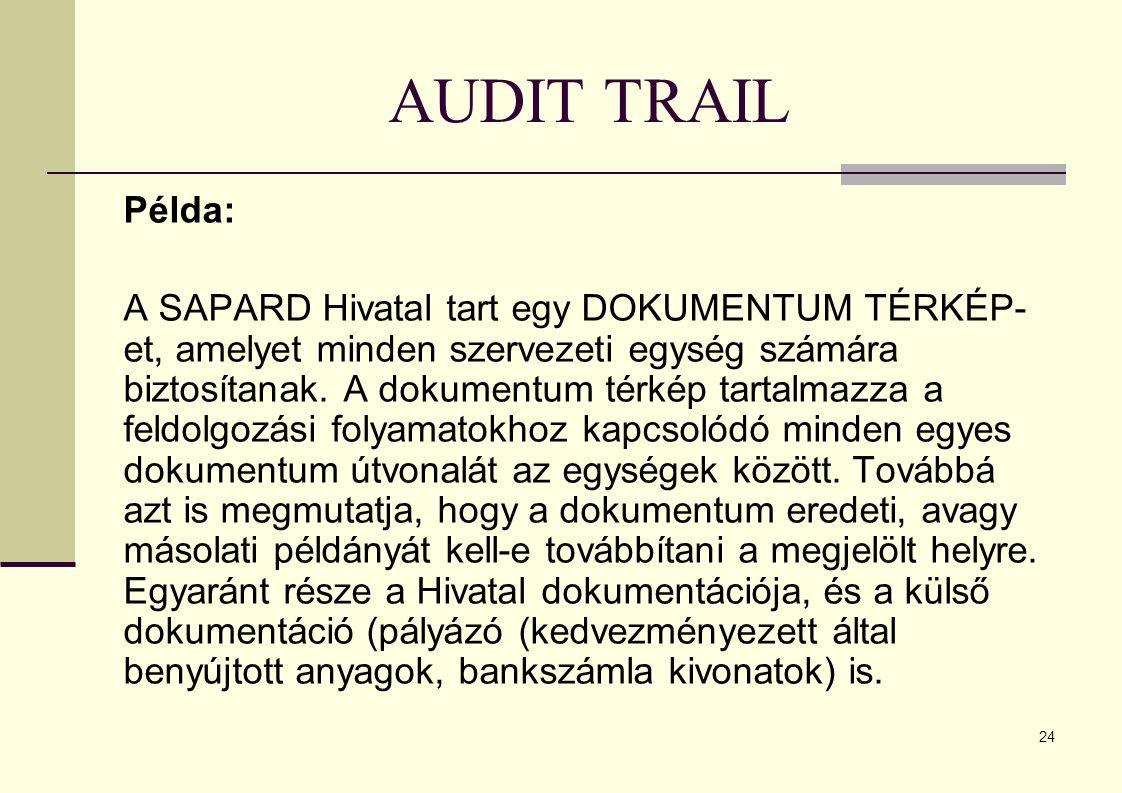 24 AUDIT TRAIL Példa: A SAPARD Hivatal tart egy DOKUMENTUM TÉRKÉP- et, amelyet minden szervezeti egység számára biztosítanak.