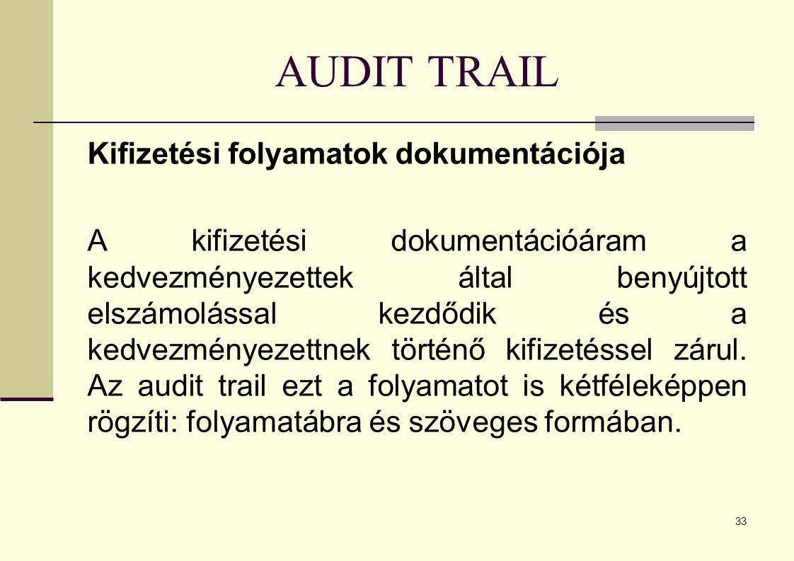 33 AUDIT TRAIL Kifizetési folyamatok dokumentációja A kifizetési dokumentációáram a kedvezményezettek által benyújtott elszámolással kezdődik és a kedvezményezettnek történő kifizetéssel zárul.
