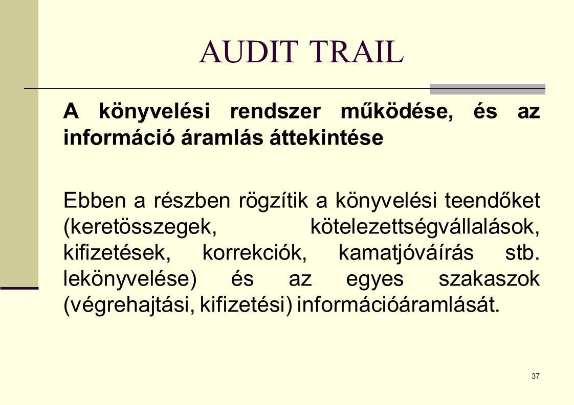 37 AUDIT TRAIL A könyvelési rendszer működése, és az információ áramlás áttekintése Ebben a részben rögzítik a könyvelési teendőket (keretösszegek, kötelezettségvállalások, kifizetések, korrekciók, kamatjóváírás stb.