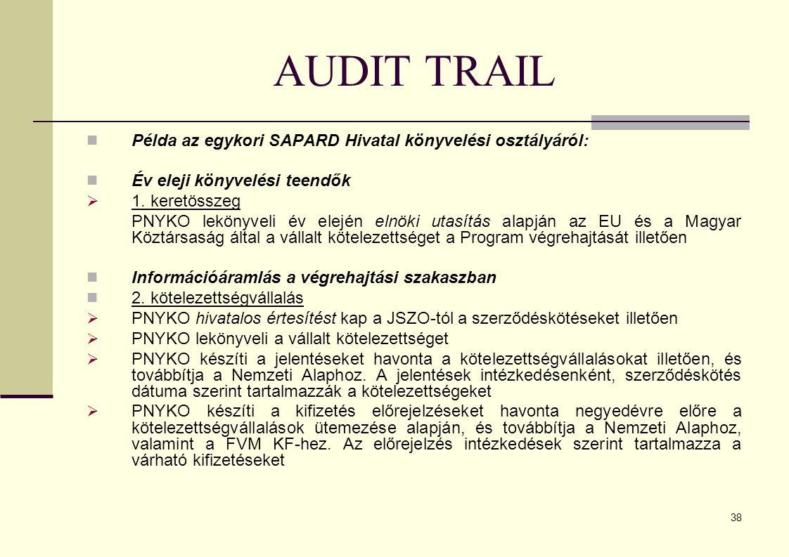 38 AUDIT TRAIL Példa az egykori SAPARD Hivatal könyvelési osztályáról: Év eleji könyvelési teendők  1.