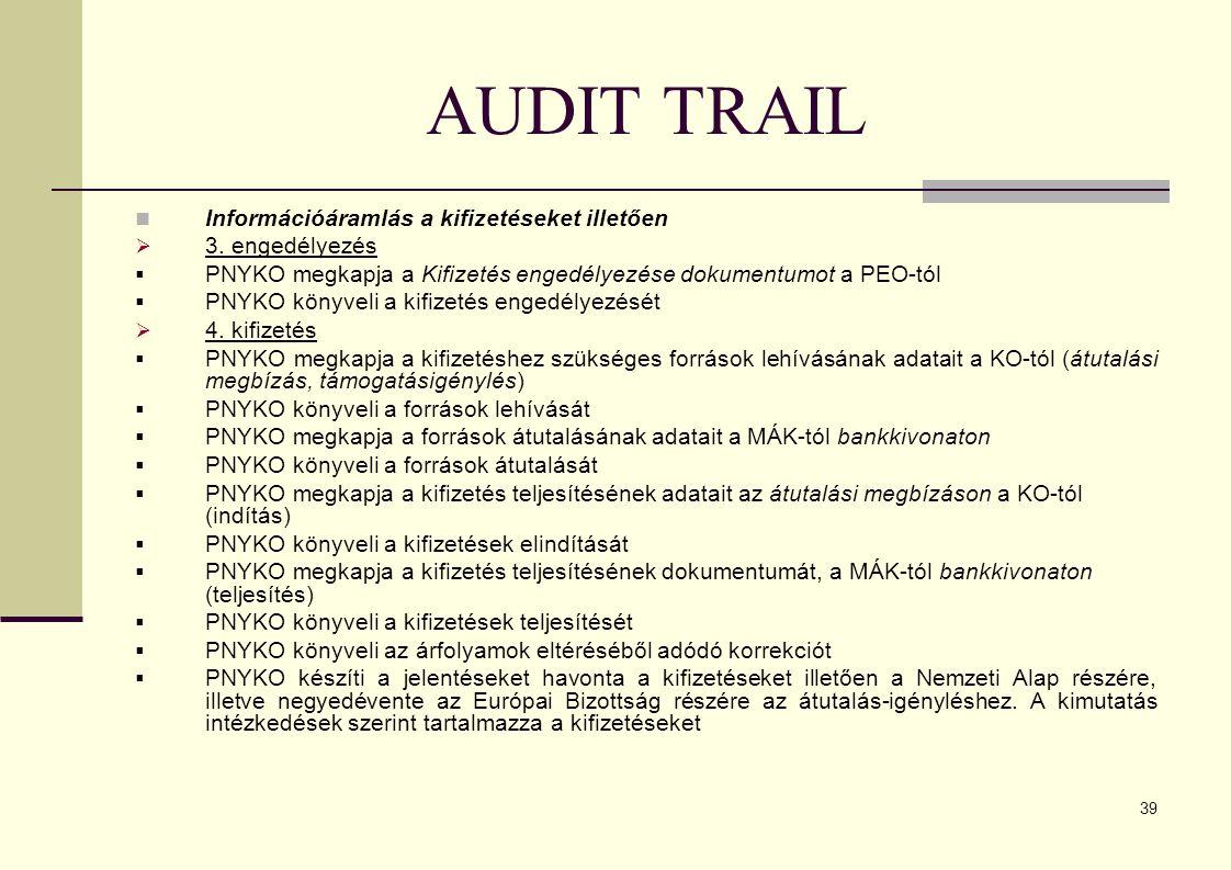 39 AUDIT TRAIL Információáramlás a kifizetéseket illetően  3.