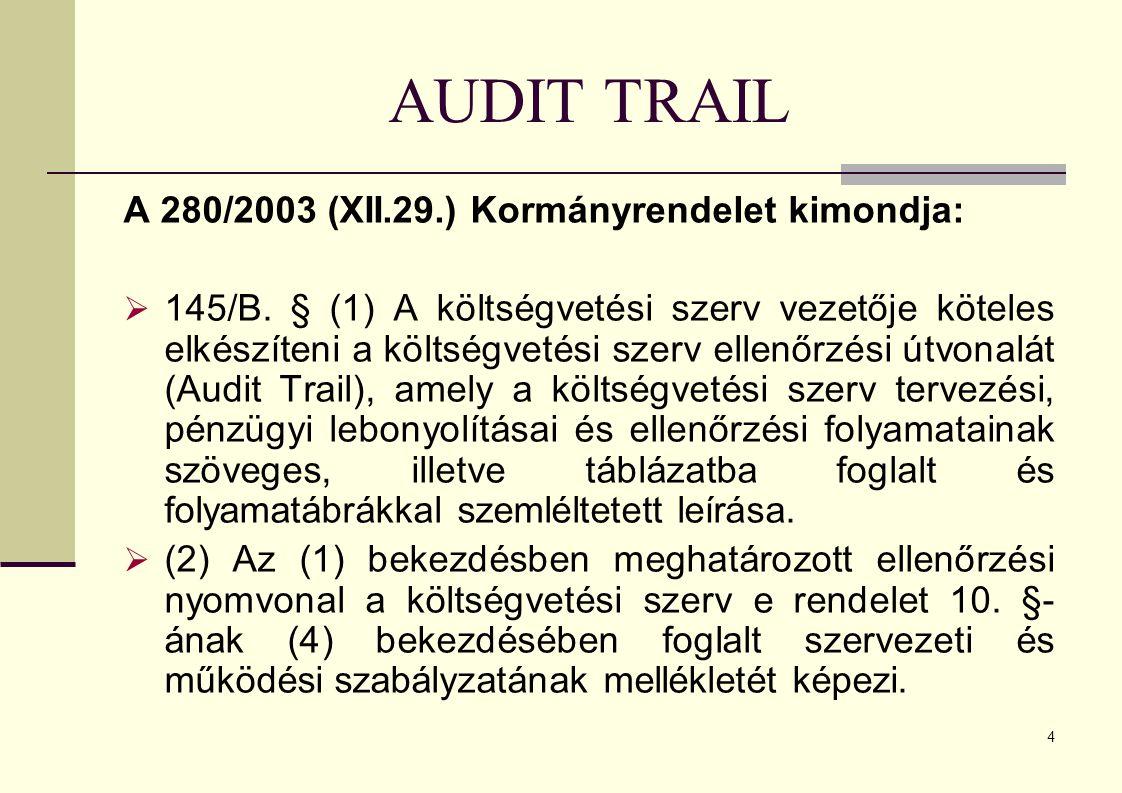 4 AUDIT TRAIL A 280/2003 (XII.29.) Kormányrendelet kimondja:  145/B.