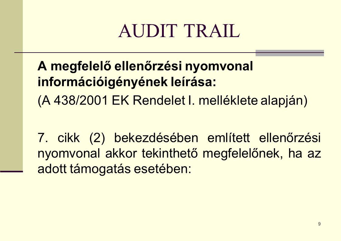 9 AUDIT TRAIL A megfelelő ellenőrzési nyomvonal információigényének leírása: (A 438/2001 EK Rendelet I.