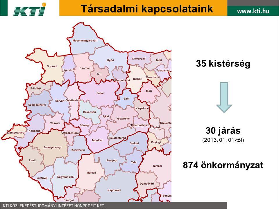 Társadalmi kapcsolataink 35 kistérség 30 járás (2013. 01. 01-től) 874 önkormányzat