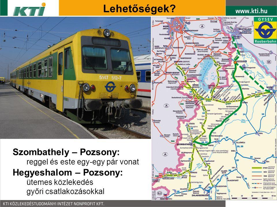 Lehetőségek? Szombathely – Pozsony: reggel és este egy-egy pár vonat Hegyeshalom – Pozsony: ütemes közlekedés győri csatlakozásokkal