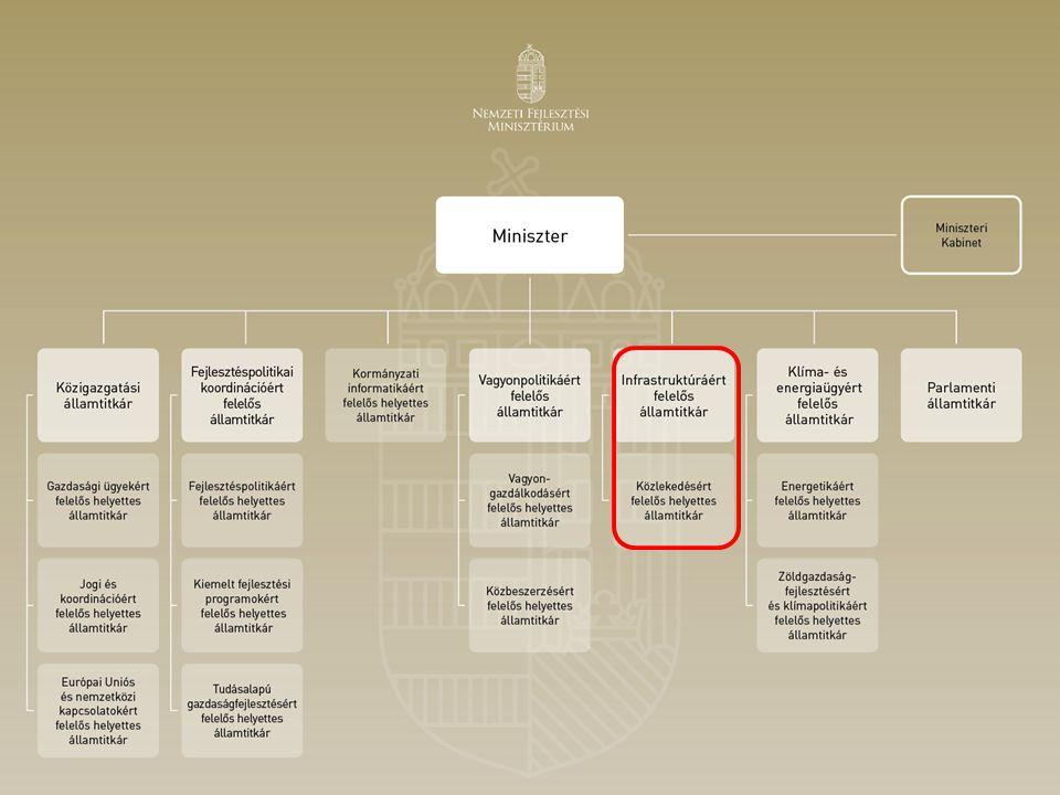 Újabb partnerségi kör: munkáltatók 50 fő feletti foglalkoztatók Település:Alkalmazottak száma: Győr 22 723 Szombathely 13 267 Zalaegerszeg 6 155 Nagykanizsa 4 825 Sopron 4 509 Sárvár 4 426 Mosonmagyaróvár 3 408 Celldömölk 2 769 Körmend 1 521 Szentgotthárd 1 444 Mosonszolnok 1 430 Kapuvár 1 247 Dunakiliti 1 050 Fertőd 1 033